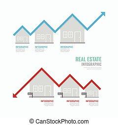 propriété, vecteur, conception, vrai, graphique, illustration, concept, infographic.