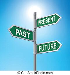 proverbe, signe, passé, avenir, route, présent, 3d