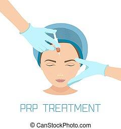 prp, traitement facial