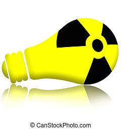 puissance atomique, électrique
