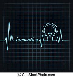 pulsation, faire, innovation, mot