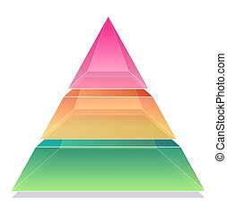 pyramide, 3d