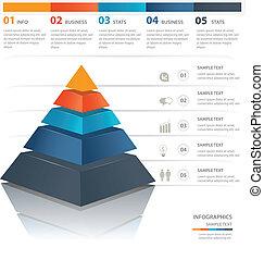 pyramide, diagramme