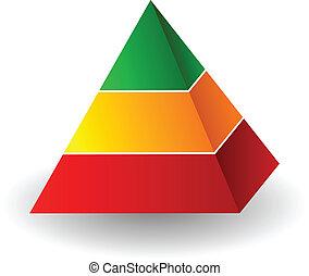 pyramide, illustration