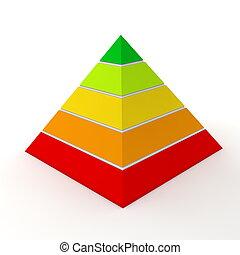 pyramide, multicolour, -, diagramme, niveaux, cinq