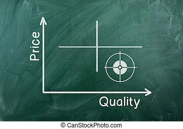 qualité, diagramme, valeur