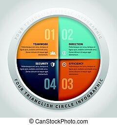 quatre, cercle, trianglish, infographic