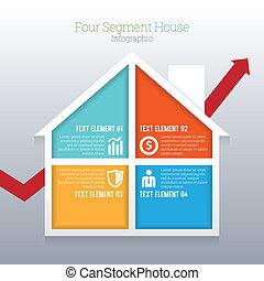 quatre, maison, infographic, segment
