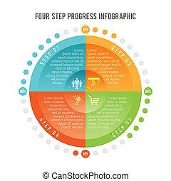 quatre, progrès, étape, infographic