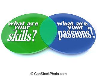 quel, techniques, -, passions, diagramme, venn, ton