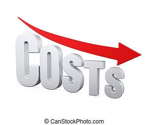 réduction, concept, coûts