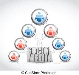 réseau, média, signe., femme, social, mâle