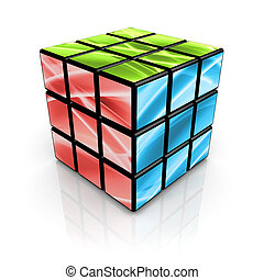 résumé, cube