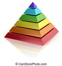 résumé, pyramide