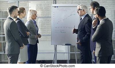réunion, actionnaires