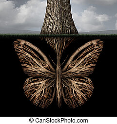 racines, créatif