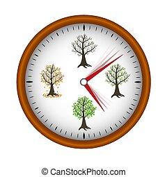 rapide, horloge, transience, résumé, symbolizing, time., saisons, changement