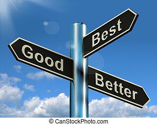 ratings, bon, poteau indicateur, mieux, améliorations, représenter, mieux