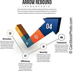rebond, infographic, flèche