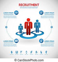 recrutement, ressource, humain