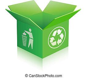 recycler boîte, ouvert, vide