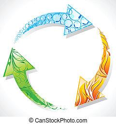 recycler, la terre, symbole, élément
