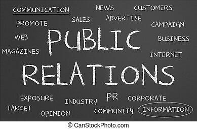 relations, mot, public, nuage