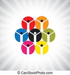représenter, gens, simple, graphic., communauté, circle-, uni, réseau, aussi, communauté, employé, autre, soutenir, chaque, diversité, illustration, ouvriers, ceci, etc, vecteur, boîte, social