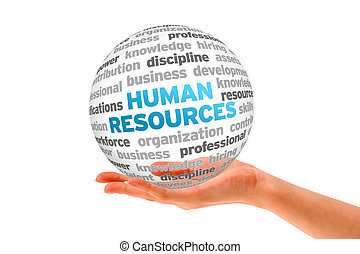 ressources, humain