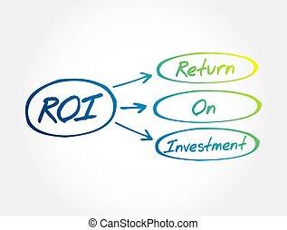 retour, roi, acronyme, concept affaires, investissement, -