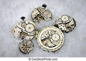 rouages horloge