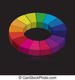 roue, coloré, 3d