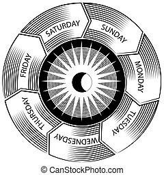 roue, gravure, temps