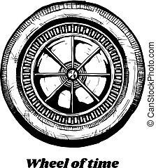 roue, histoire