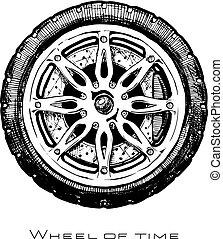 roue, history.
