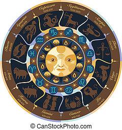 roue, horoscope