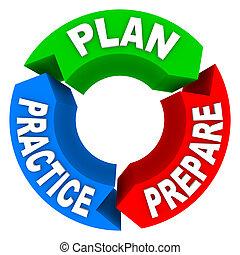 roue, préparer, pratique, -, 3, plan, flèche