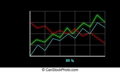 rouge vert, disappears, affiché, apparaît, graphiques, blue., business, end., diagramme, bleu, construction, glow., mais, projection, intérêt, ligne, changement