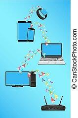 routeur, ordinateur portatif, smartphone