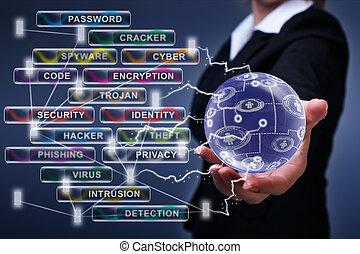 sécurité, concept, gestion réseau, cyber, social