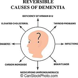 sénile, reversible, isolé, illustration, alzheimer, infographics., vecteur, dementia., fond, disease., causes