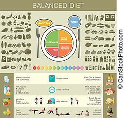 sain, infographic, manger