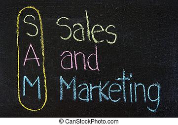 sam, ventes, commercialisation, acronyme