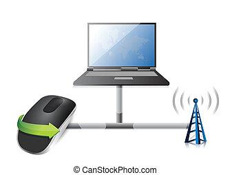 sans fil, souris, technologie informatique, réseau