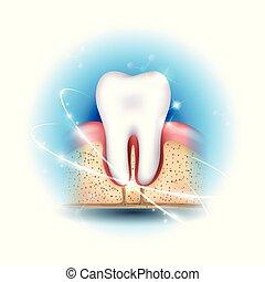 santé dentaire, soin