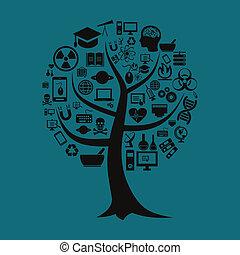 science, arbre