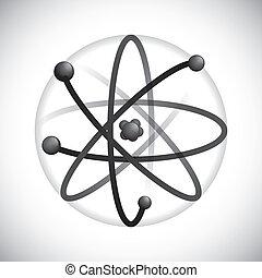 science, conception