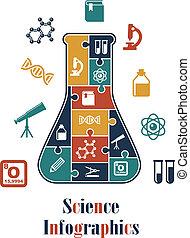 science, infographics