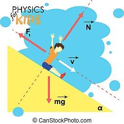 science, physics., illustration, vecteur, étudier, dessin animé, kids., gosse