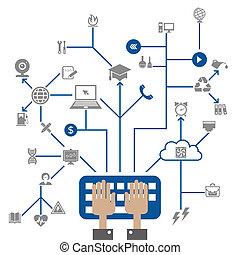 science, réseau